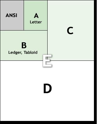 ANSI paper sizes illustration