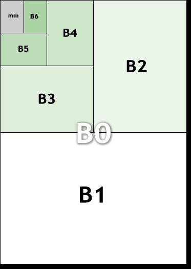 ISO B metric paper sizes illustration